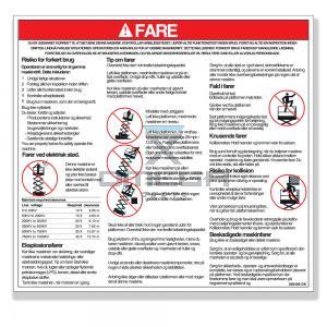 GMG  268466-DK GMG Decal danger hazards DK