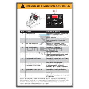 OMEGA  598204 Decal - instruction display - code messages - Swedish Language